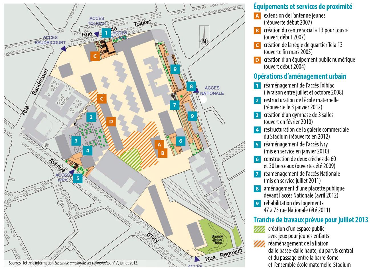 Plan d'aménagement de la Dalle des Olympiades (2012)